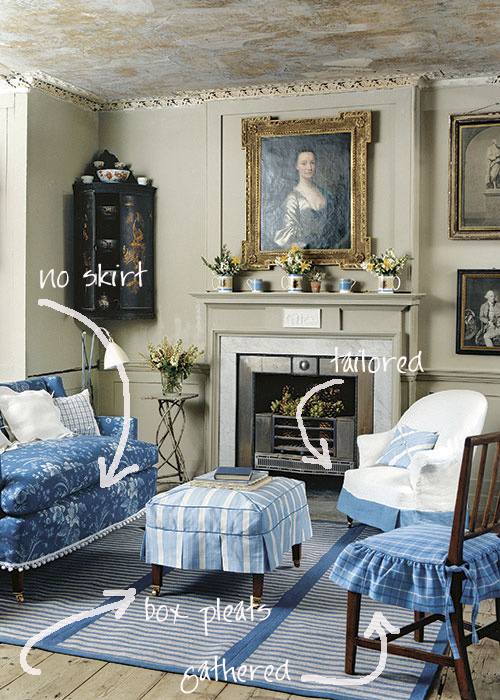 What s the best skirt style for your slipcover the slipcover maker - Choosing the best slipcover fabrics for your home ...